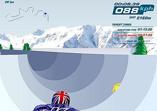 Luge bobsleigh